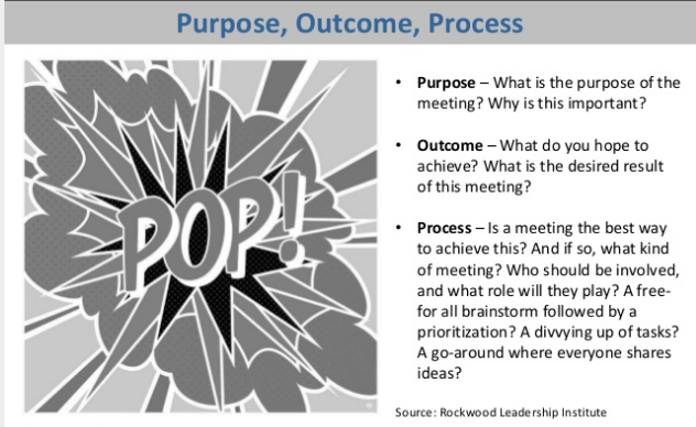 POP Purpose, Outcome, Process