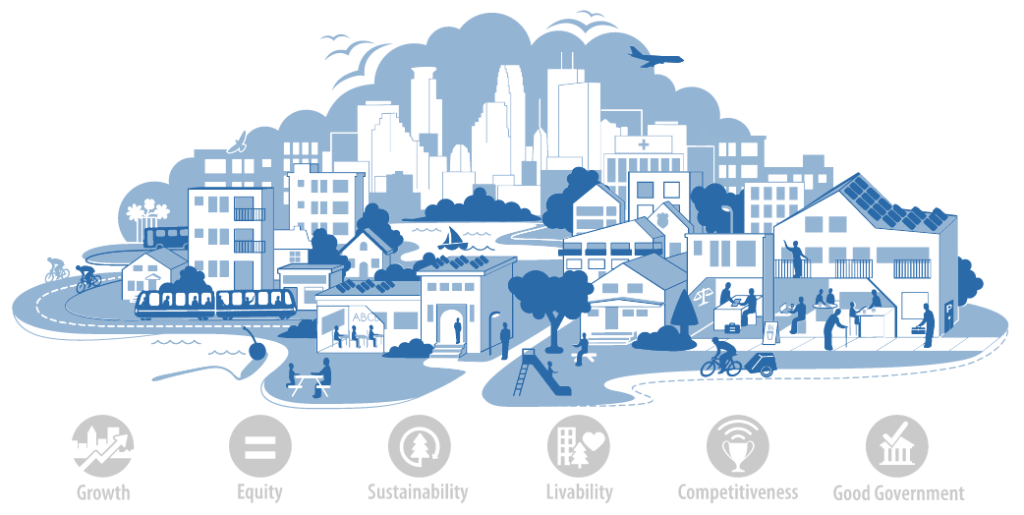 Graphic from Minneapolis 2040