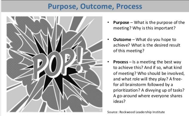 POP Purpose, Outcome, Process